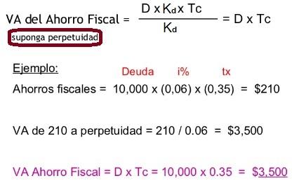 ejemplo de ahorros fiscales