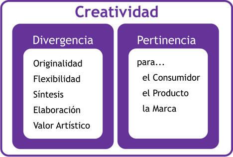 Como conseguir creatividad