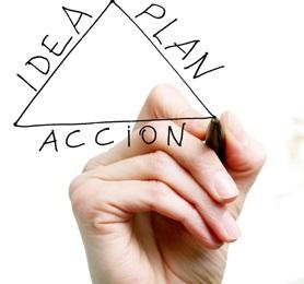 creatividad empresarial, proceso