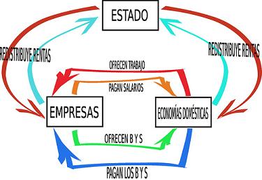 diferencia entre economia politica y politica economica: