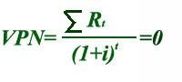 formula tir