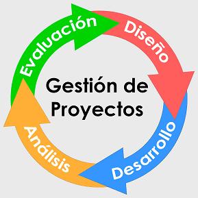 gestin de proyectos