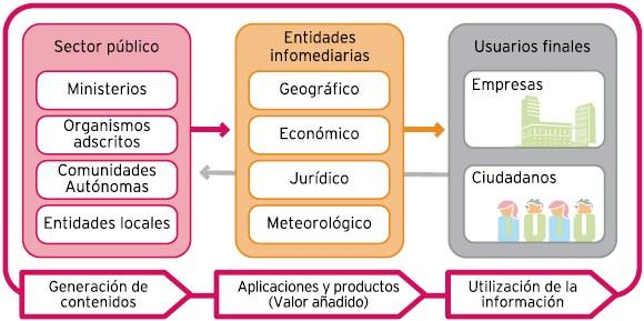 Hacienda publica for Que es la oficina y sus caracteristicas