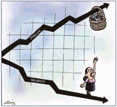 Concepto de hiperinflación explicado por @enciclopediafin.