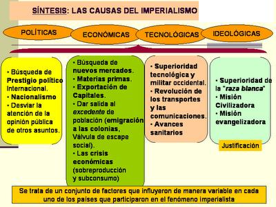 ejemplos de imperialismo informal en la actualidad