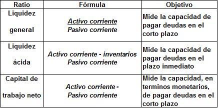 Apalancamiento financiero formula e interpretacion