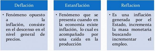 Tipos de inflaci n - Tipos de calefaccion economica ...